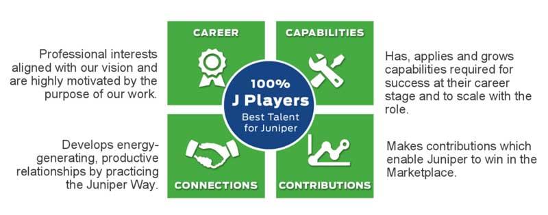 j-players